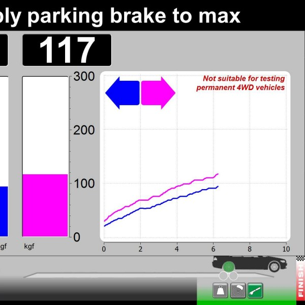 Generic Brake Testing Screen